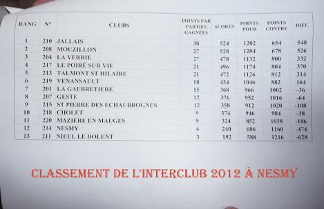 Interclub 2012 (5)