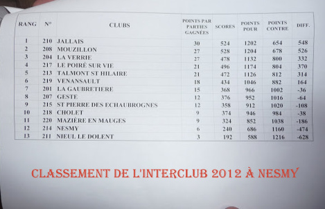 Interclub 2012 (5)